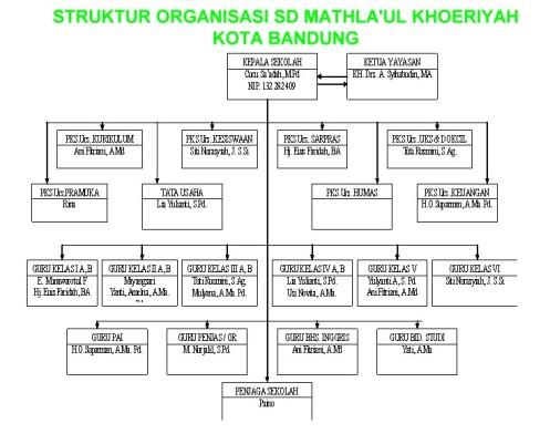 struktur-mkh4